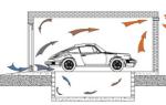 Вентиляция в гараже с подвалом: все секреты правильного выбора