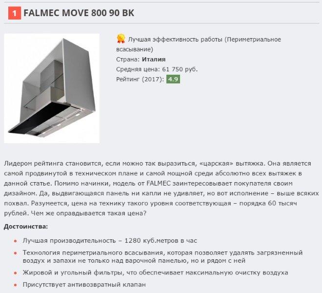 ТОП 5 рейтинг лучших вытяжек Falmeс Move 800 90 BK