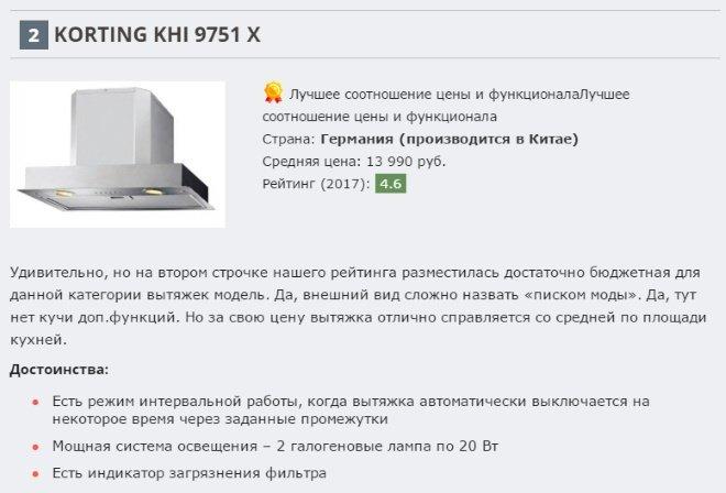 ТОП 5 рейтинг лучших вытяжек Korting KHI 9751 X