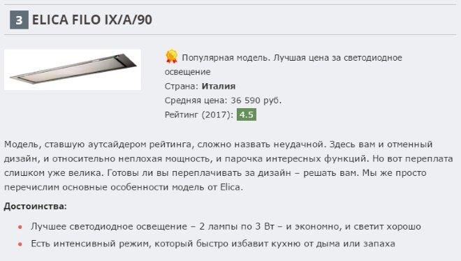 ТОП 5 рейтинг лучших вытяжек Elica Filo IX/A/90