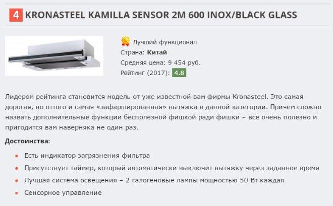 ТОП 5 рейтинг лучших вытяжек Kronasteel Kamilla Sensor 2M 600 INOx