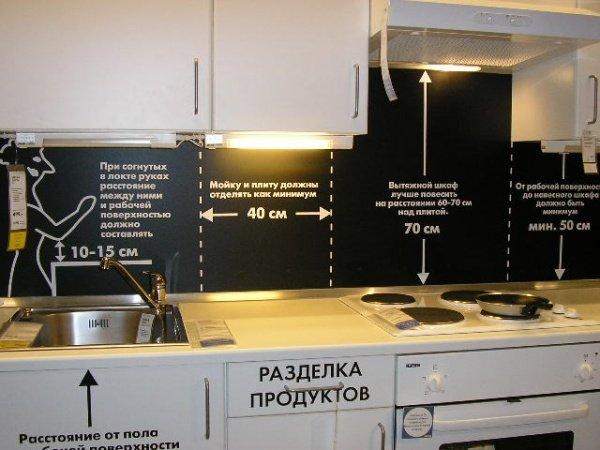 Высота установки кухонной вытяжки