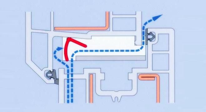 Как проходит свежий воздух через клапан вентиляции в окне.jpg