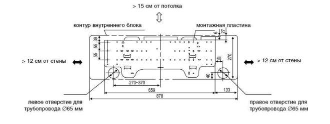 Установка (монтаж) внутреннего блока кондиционера