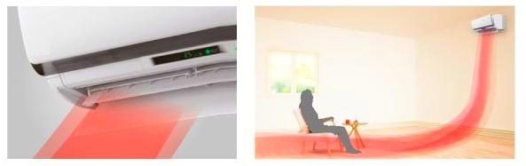 Распространение тёплого воздуха в помещении