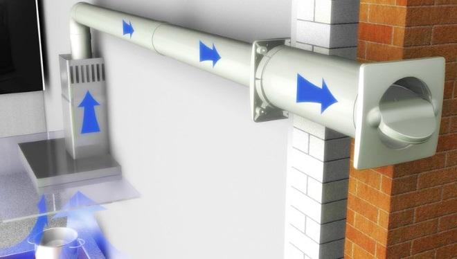 Пластиковые воздуховоды для кухонных вытяжек