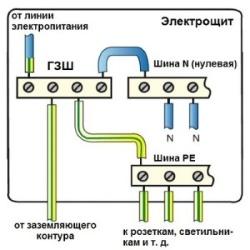 Грамотное включение вытяжки к электрической сети