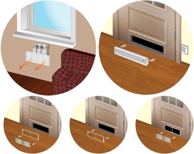 Дверные решетки для вентиляции