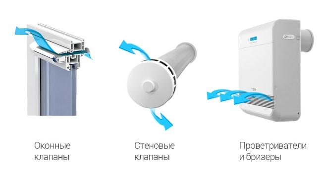 Нормализовать вентиляцию можно при помощи стеновых и оконных клапанов