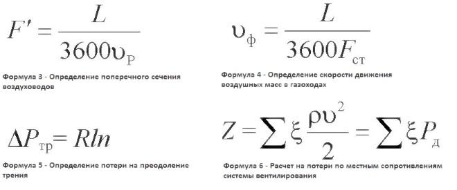 Аэродинамические значения